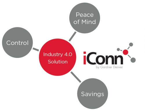 iConn uzraudzība